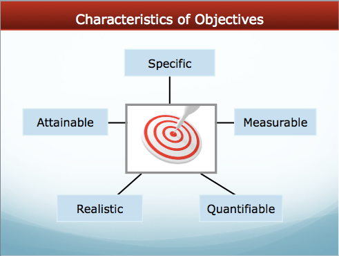how to write efficiency targets to be measured