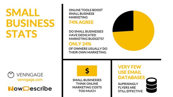 Small_business_take_advantage_of_Online_Tools