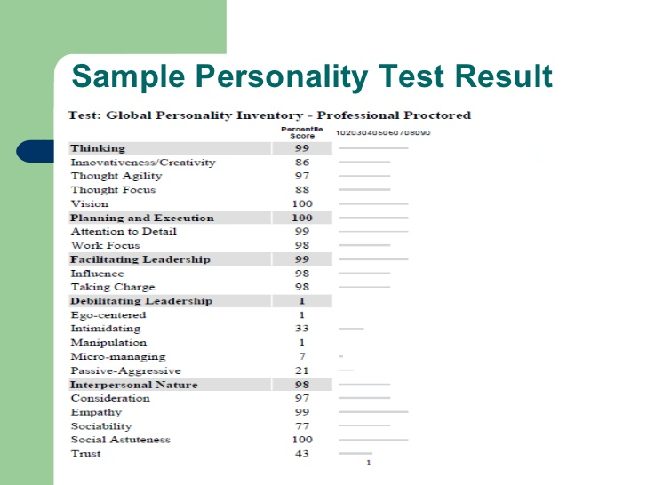 essays about personality tests Through taking the jung typology test, i ve learned that i have an intj personality type this means that i lean toward the introversion, intuition.
