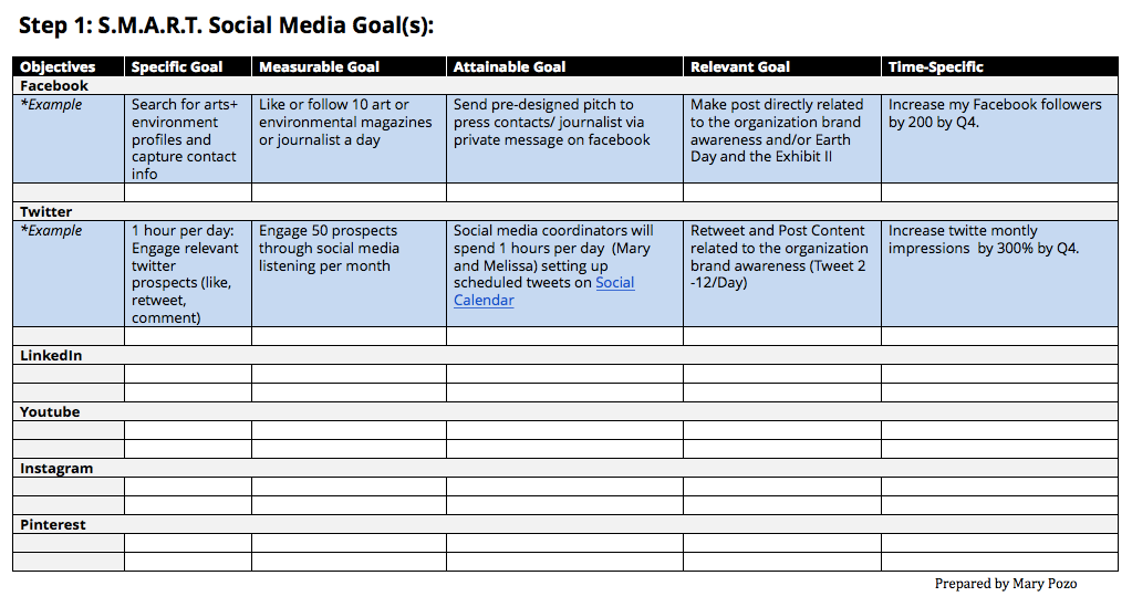 5 examples on how to set up smart social media goals download social media goals templatec socialmediasmartgoalssample2 pronofoot35fo Image collections