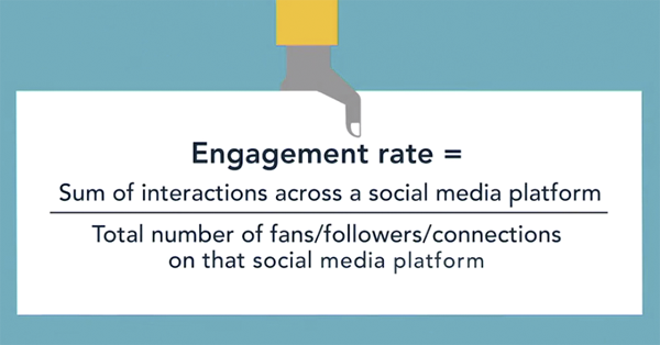 what_is_social_engagement