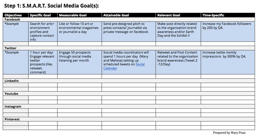 SMART social media goals